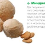Миндальное мороженое Рецепты