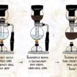 СПОСОБЫ ВАРКИ КОФЕ Все о кофе