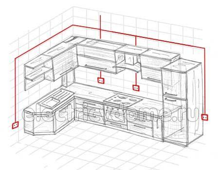 Электропроводка на кухне Ремонт на кухне