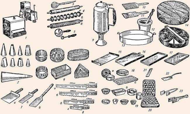 Посуда и приспособления для изготовления кондитерских изделий